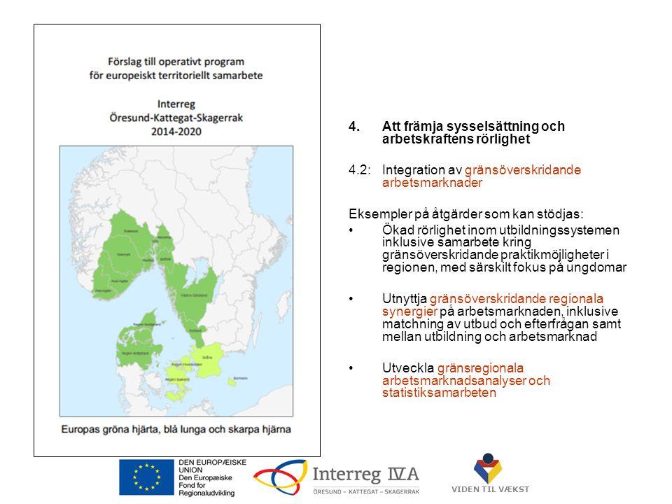 VIDEN TIL VÆKST 4.Att främja sysselsättning och arbetskraftens rörlighet 4.2: Integration av gränsöverskridande arbetsmarknader Eksempler på åtgärder som kan stödjas: •Ökad rörlighet inom utbildningssystemen inklusive samarbete kring gränsöverskridande praktikmöjligheter i regionen, med särskilt fokus på ungdomar •Utnyttja gränsöverskridande regionala synergier på arbetsmarknaden, inklusive matchning av utbud och efterfrågan samt mellan utbildning och arbetsmarknad •Utveckla gränsregionala arbetsmarknadsanalyser och statistiksamarbeten