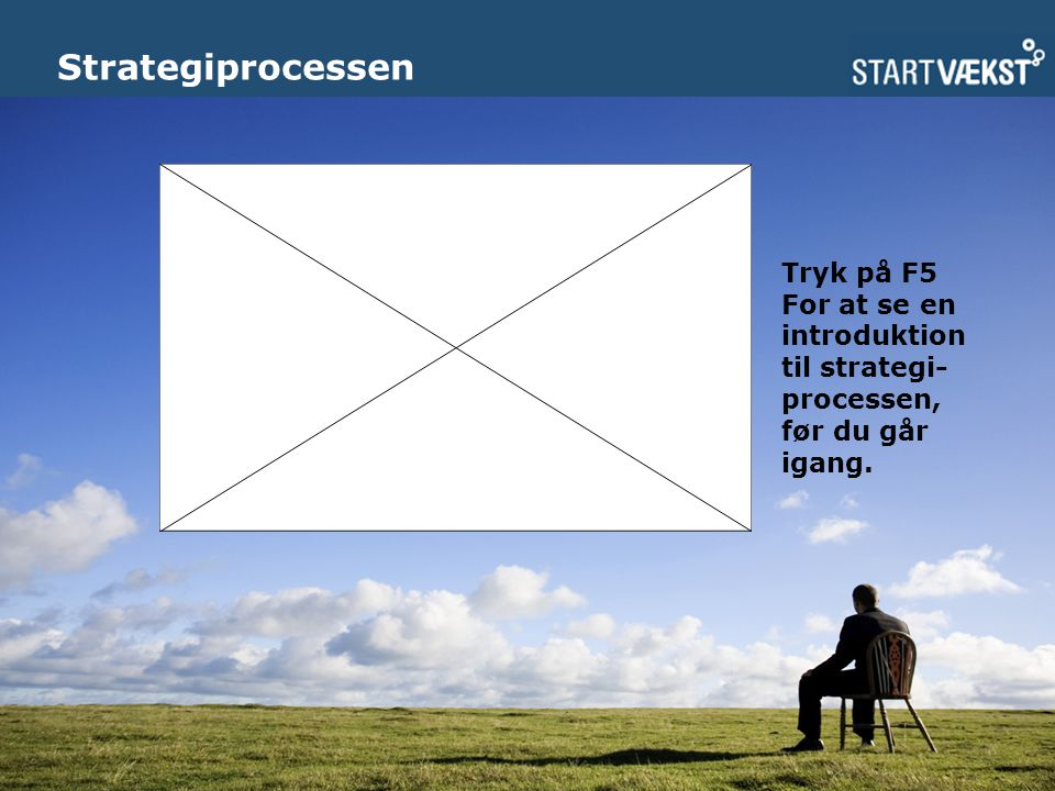 Strategiprocessen Tryk på F5 For at se en introduktion til strategi- processen, før du går igang.
