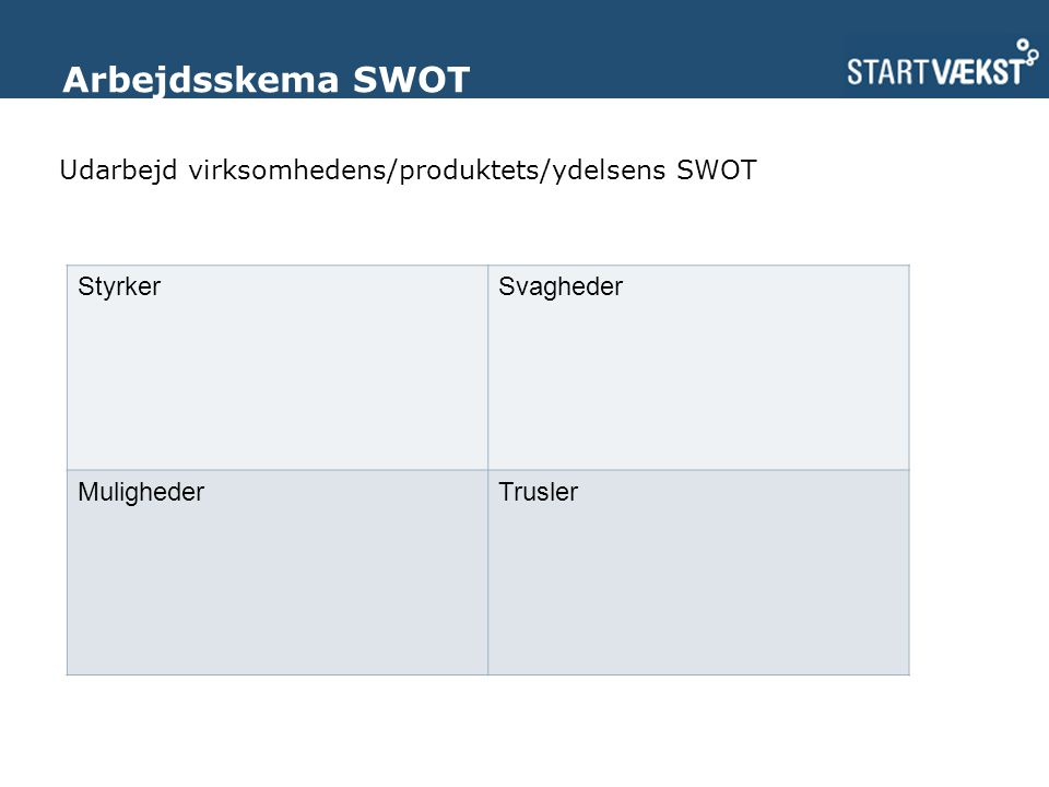 Arbejdsskema SWOT Udarbejd virksomhedens/produktets/ydelsens SWOT StyrkerSvagheder MulighederTrusler