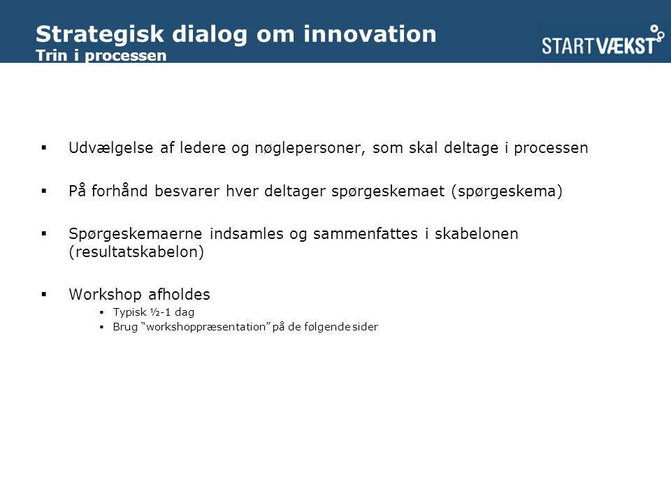 Strategisk dialog om innovation Trin i processen  Udvælgelse af ledere og nøglepersoner, som skal deltage i processen  På forhånd besvarer hver deltager spørgeskemaet (spørgeskema)  Spørgeskemaerne indsamles og sammenfattes i skabelonen (resultatskabelon)  Workshop afholdes  Typisk ½-1 dag  Brug workshoppræsentation på de følgende sider