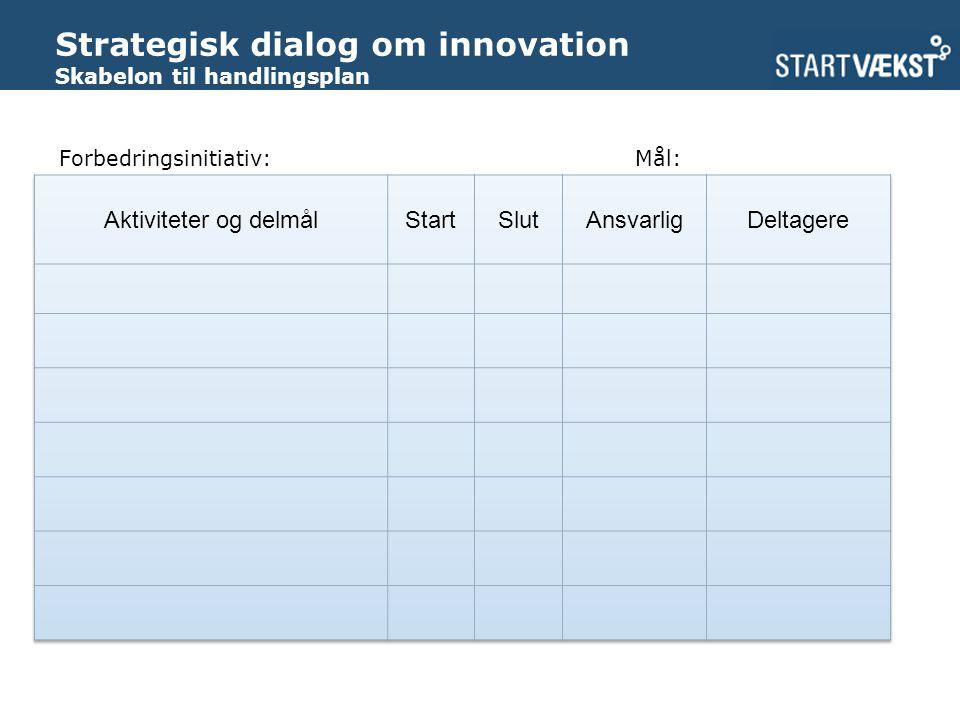 Strategisk dialog om innovation Skabelon til handlingsplan Forbedringsinitiativ:Mål: