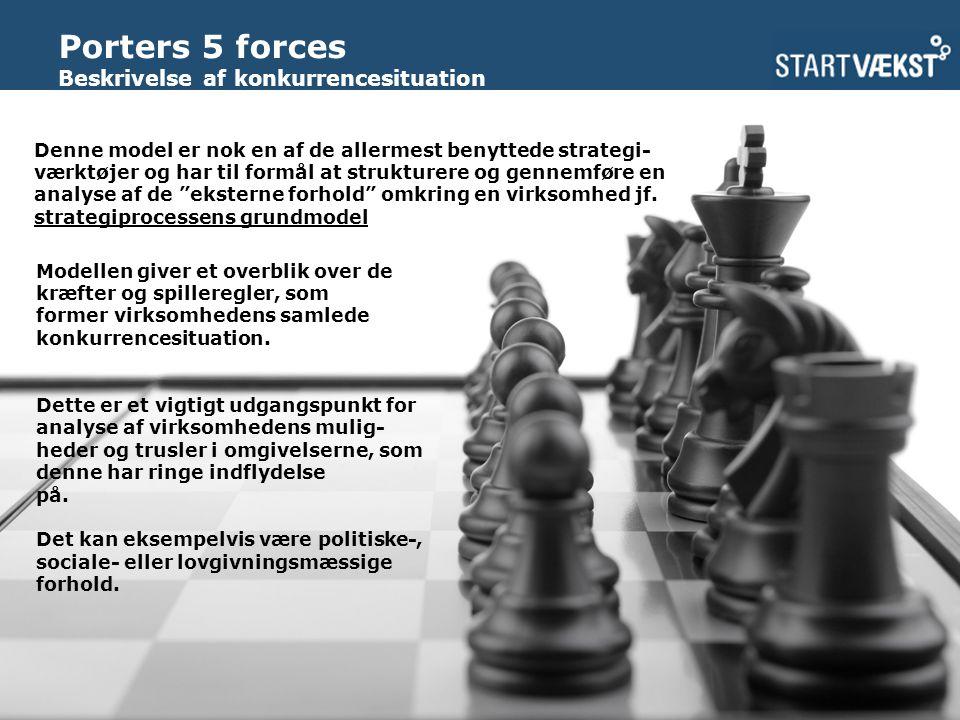 Porters 5 forces Beskrivelse af konkurrencesituation Denne model er nok en af de allermest benyttede strategi- værktøjer og har til formål at strukturere og gennemføre en analyse af de eksterne forhold omkring en virksomhed jf.