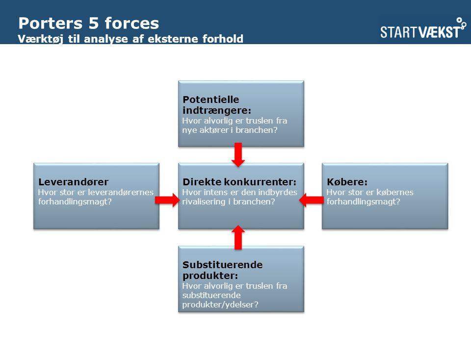 Porters 5 forces Værktøj til analyse af eksterne forhold Købere: Hvor stor er købernes forhandlingsmagt.