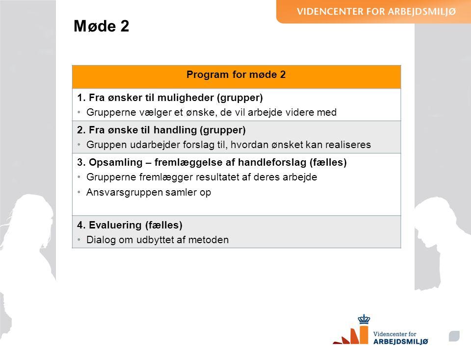 Møde 2 Program for møde 2 1. Fra ønsker til muligheder (grupper) •Grupperne vælger et ønske, de vil arbejde videre med 2. Fra ønske til handling (grup