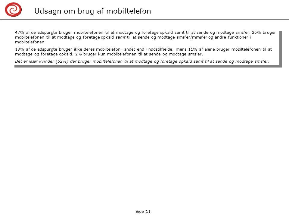 Side 11 47% af de adspurgte bruger mobiltelefonen til at modtage og foretage opkald samt til at sende og modtage sms'er.