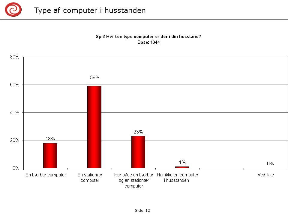 Type af computer i husstanden Side 12