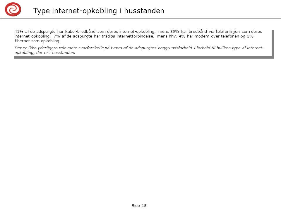 Side 15 Type internet-opkobling i husstanden 41% af de adspurgte har kabel-bredbånd som deres internet-opkobling, mens 39% har bredbånd via telefonlinjen som deres internet-opkobling.