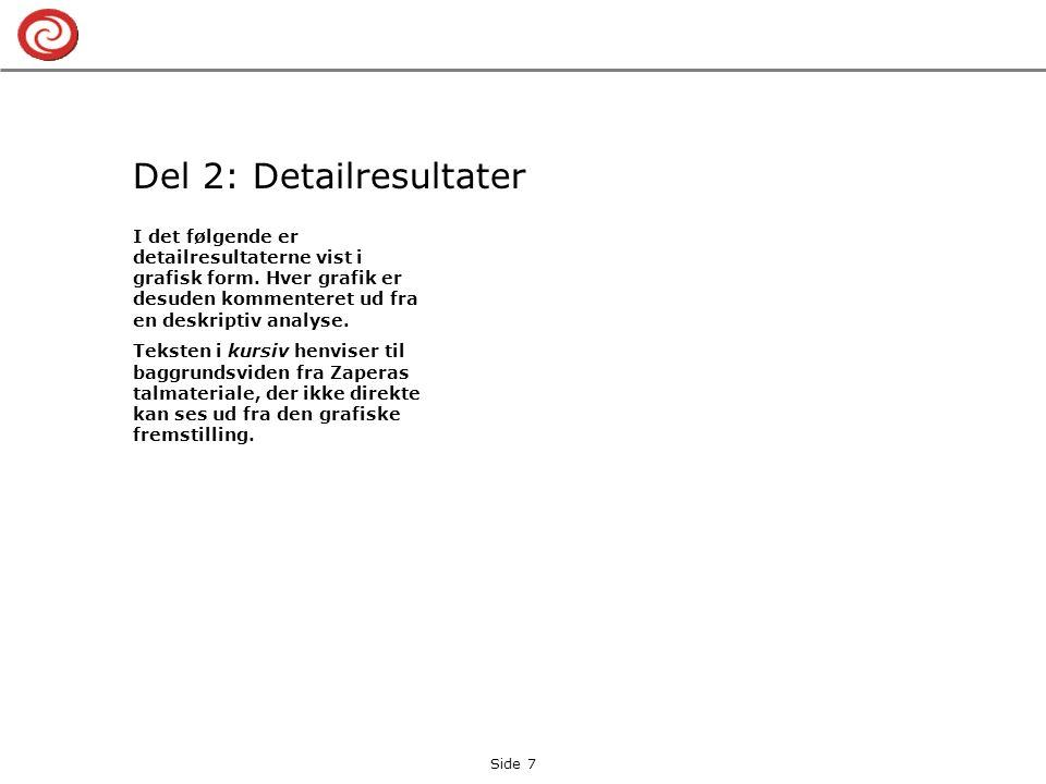 Del 2: Detailresultater I det følgende er detailresultaterne vist i grafisk form.