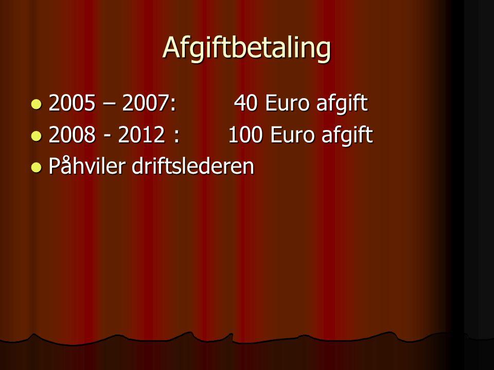 Afgiftbetaling  2005 – 2007: 40 Euro afgift  2008 - 2012 :100 Euro afgift  Påhviler driftslederen