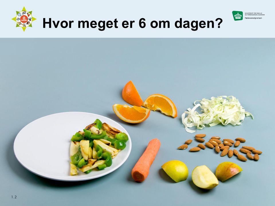 Ugentligt råderum til tomme kalorier for børn 7-10 år 4.4