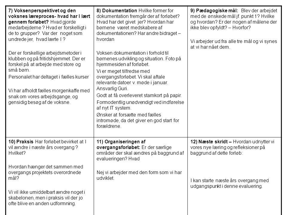 7) Voksenperspektivet og den voksnes læreproces- hvad har I lært gennem forløbet.