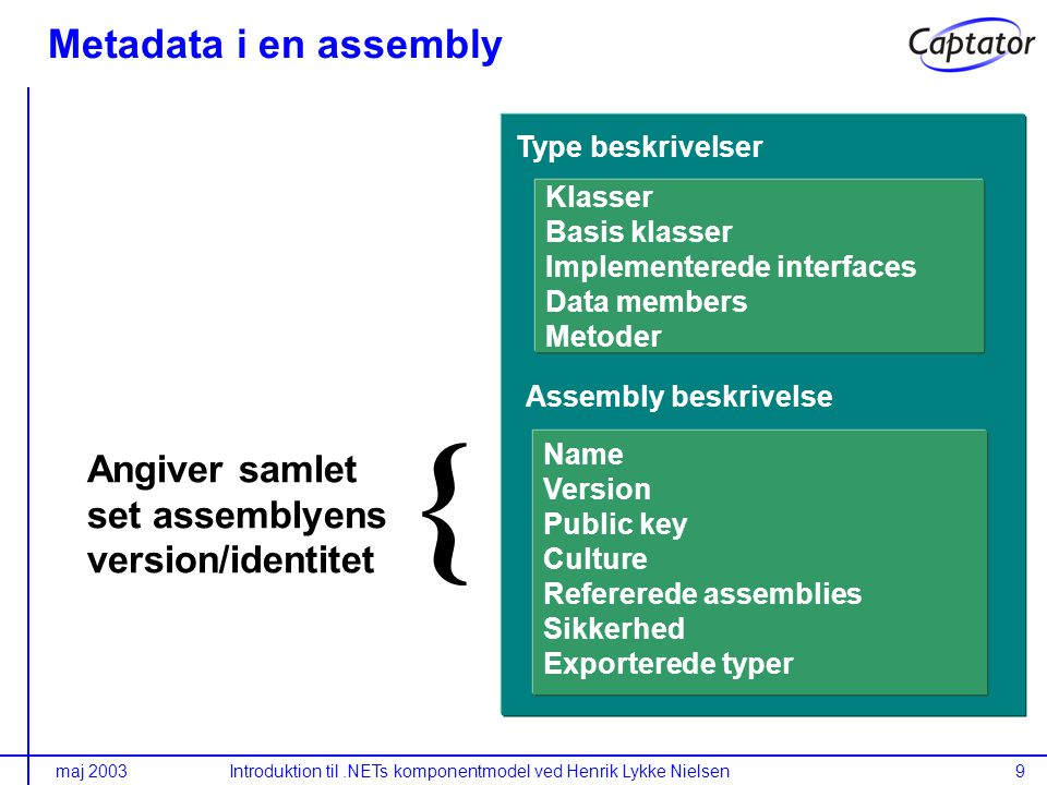 maj 2003Introduktion til.NETs komponentmodel ved Henrik Lykke Nielsen9 Type beskrivelser Klasser Basis klasser Implementerede interfaces Data members Metoder Name Version Public key Culture Refererede assemblies Sikkerhed Exporterede typer Assembly beskrivelse Metadata i en assembly { Angiver samlet set assemblyens version/identitet