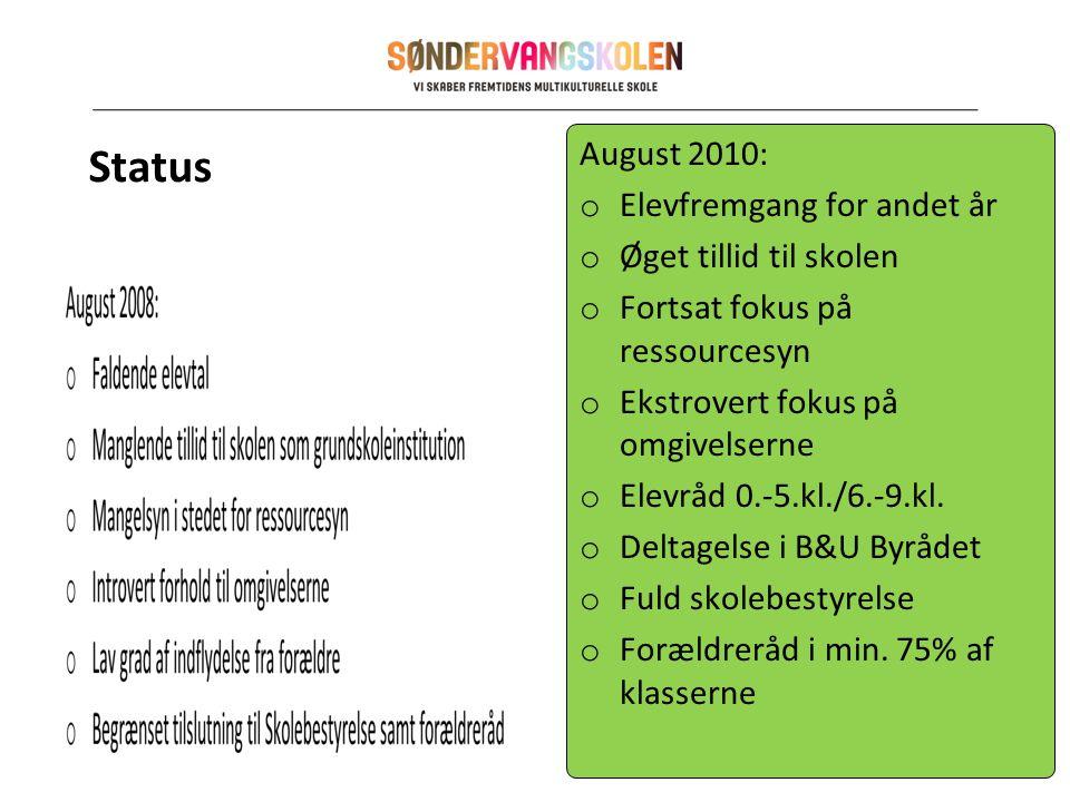 Status August 2010: o Elevfremgang for andet år o Øget tillid til skolen o Fortsat fokus på ressourcesyn o Ekstrovert fokus på omgivelserne o Elevråd 0.-5.kl./6.-9.kl.