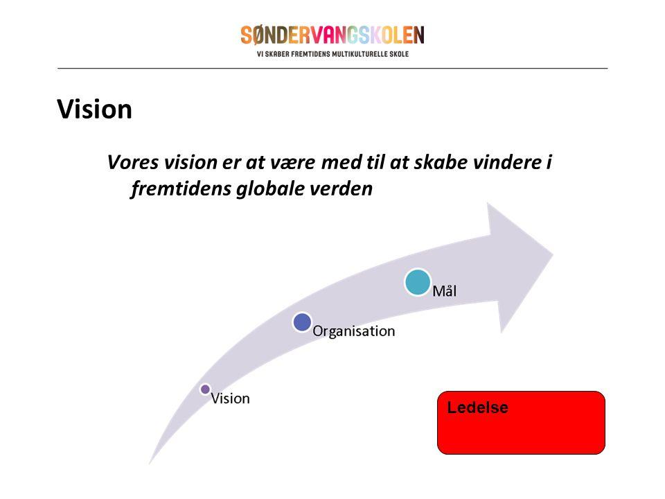 Vision Vores vision er at være med til at skabe vindere i fremtidens globale verden Ledelse