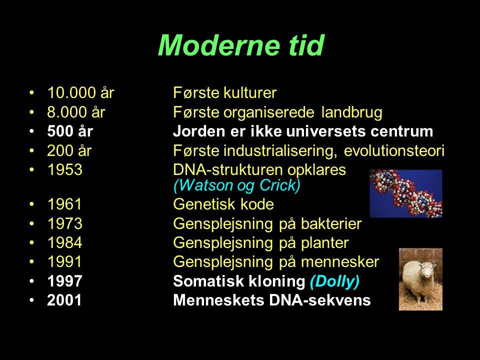 Moderne tid •10.000 årFørste kulturer •8.000 årFørste organiserede landbrug •500 årJorden er ikke universets centrum •200 årFørste industrialisering,