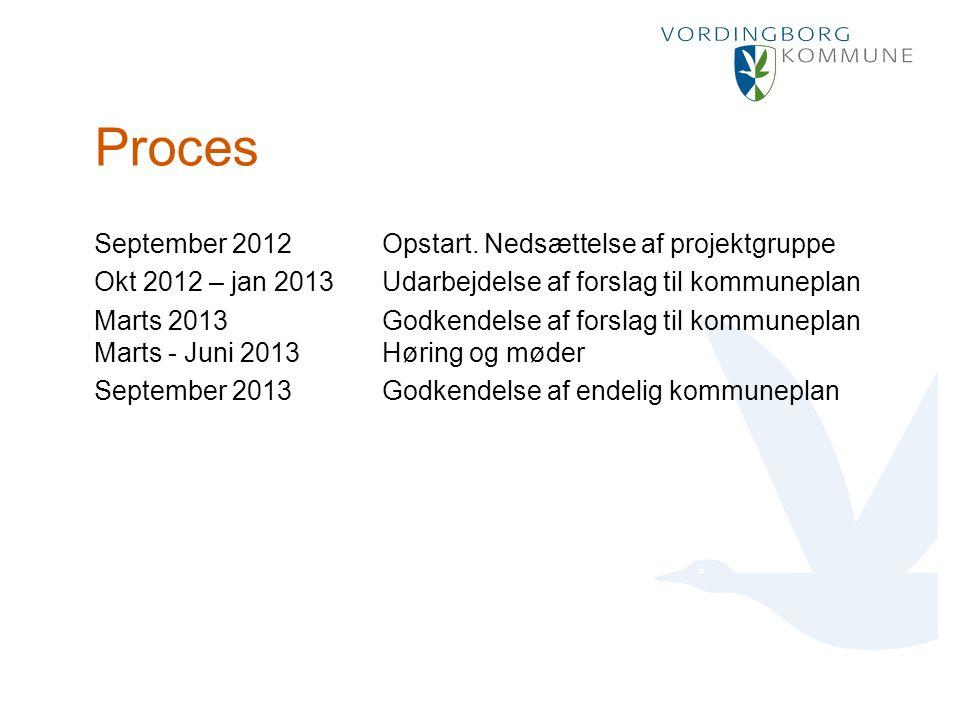 Punktopstilling Marker den ønskede tekst og vælg Forøg indrykning: For at fjerne punktmarkering vælg Formindsk indrykning: Proces September 2012Opstart.