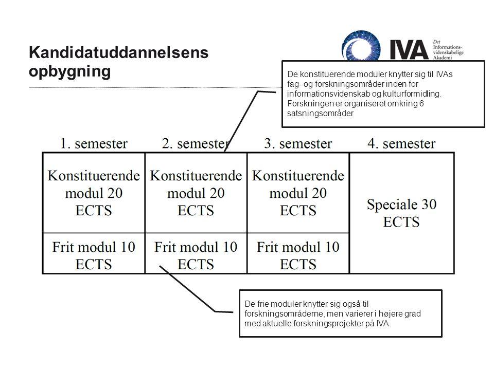 Kandidatuddannelsens opbygning De konstituerende moduler knytter sig til IVAs fag- og forskningsområder inden for informationsvidenskab og kulturformidling.