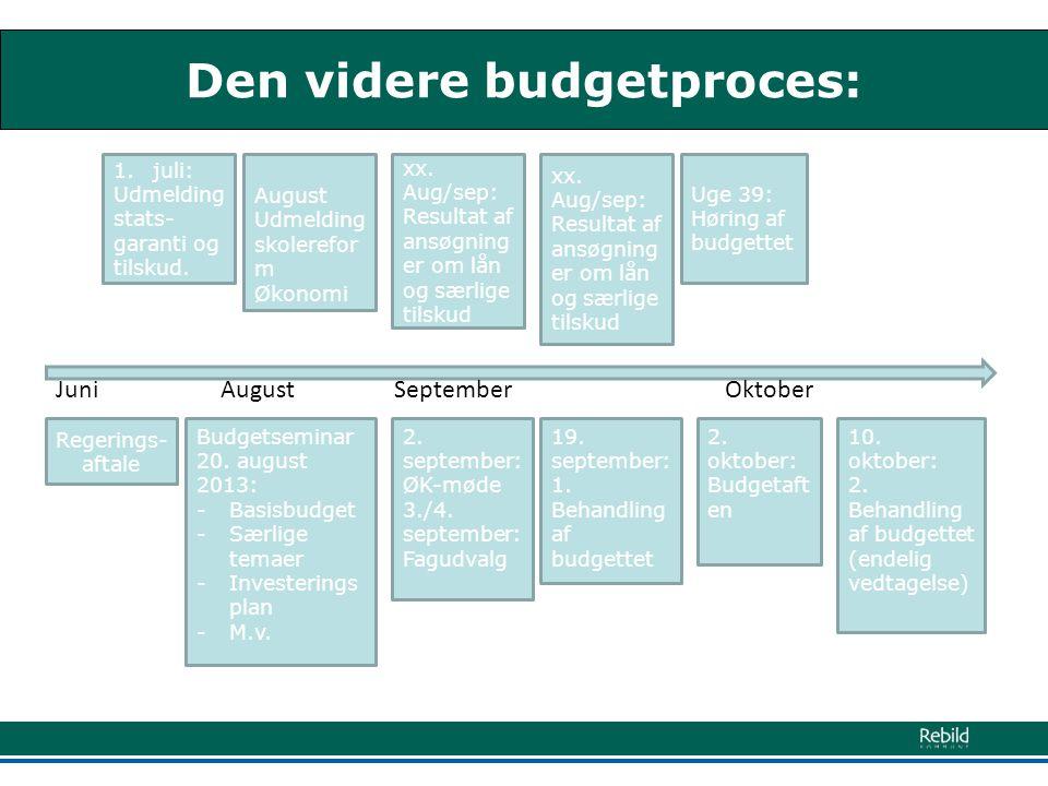 Den videre budgetproces: Regerings- aftale JuniAugustSeptemberOktober Budgetseminar 20.