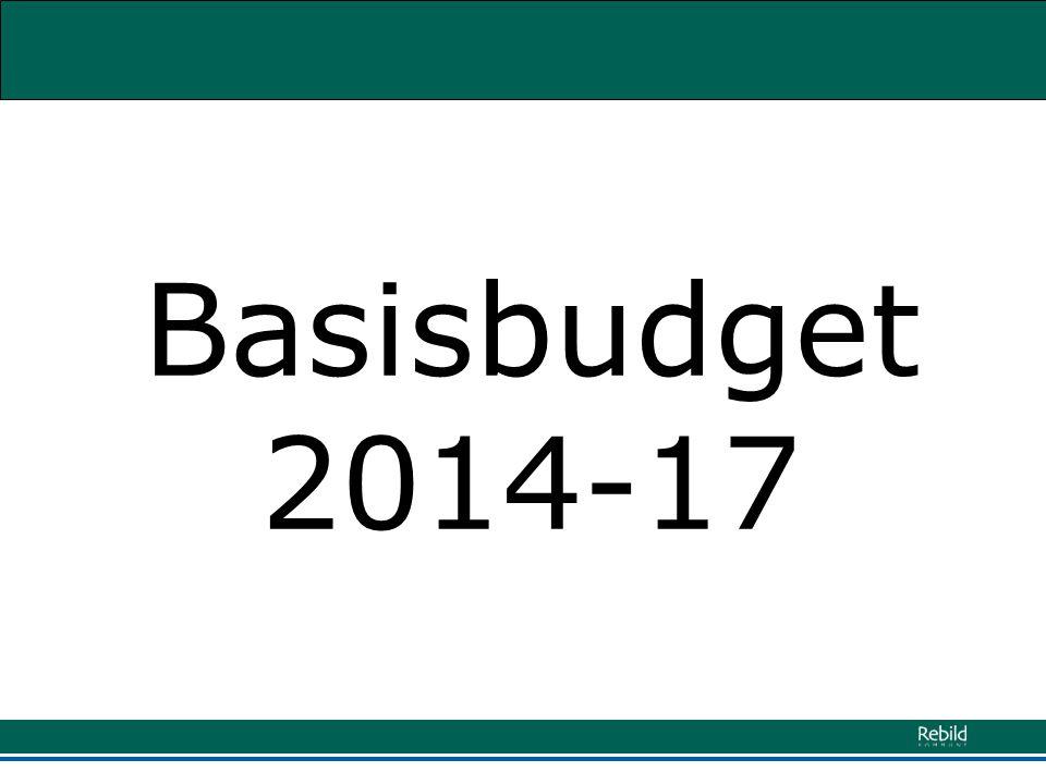 Basisbudget 2014-17