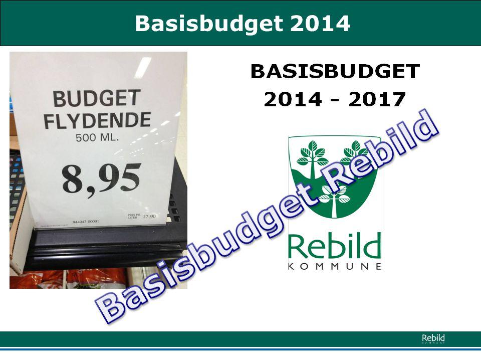 Basisbudget 2014