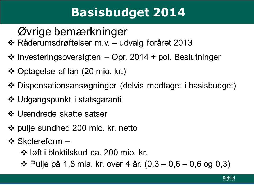 Øvrige bemærkninger  Råderumsdrøftelser m.v. – udvalg foråret 2013  Investeringsoversigten – Opr.