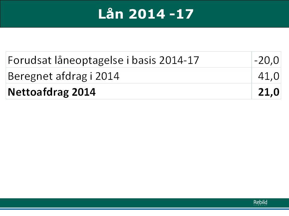 Lån 2014 -17