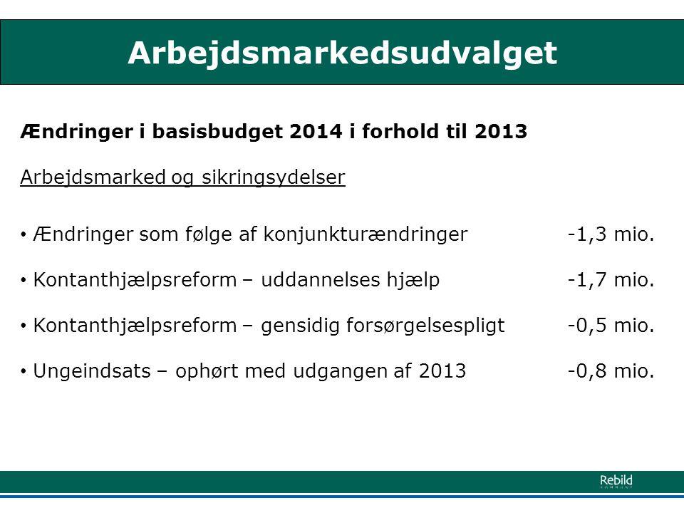 Arbejdsmarkedsudvalget Ændringer i basisbudget 2014 i forhold til 2013 Arbejdsmarked og sikringsydelser • Ændringer som følge af konjunkturændringer-1,3 mio.
