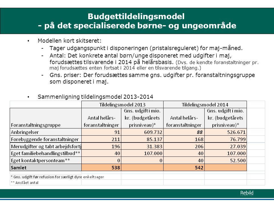 Budgettildelingsmodel - på det specialiserede børne- og ungeområde • Modellen kort skitseret: -Tager udgangspunkt i disponeringen (pristalsreguleret) for maj-måned.