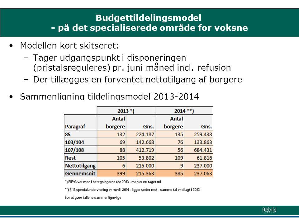 Budgettildelingsmodel - på det specialiserede område for voksne •Modellen kort skitseret: –Tager udgangspunkt i disponeringen (pristalsreguleres) pr.