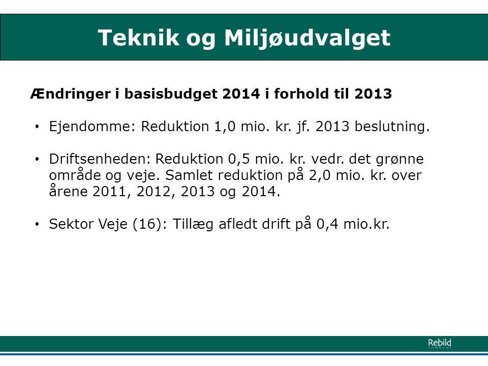 Teknik og Miljøudvalget Ændringer i basisbudget 2014 i forhold til 2013 • Ejendomme: Reduktion 1,0 mio.