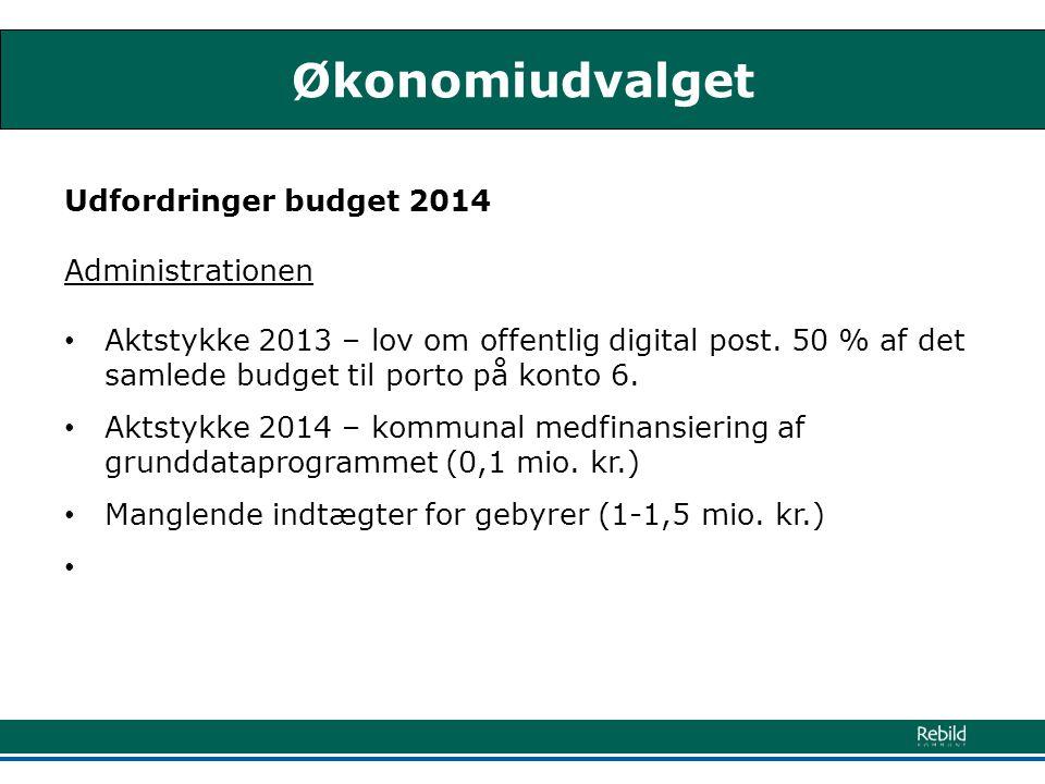 Økonomiudvalget Udfordringer budget 2014 Administrationen • Aktstykke 2013 – lov om offentlig digital post.