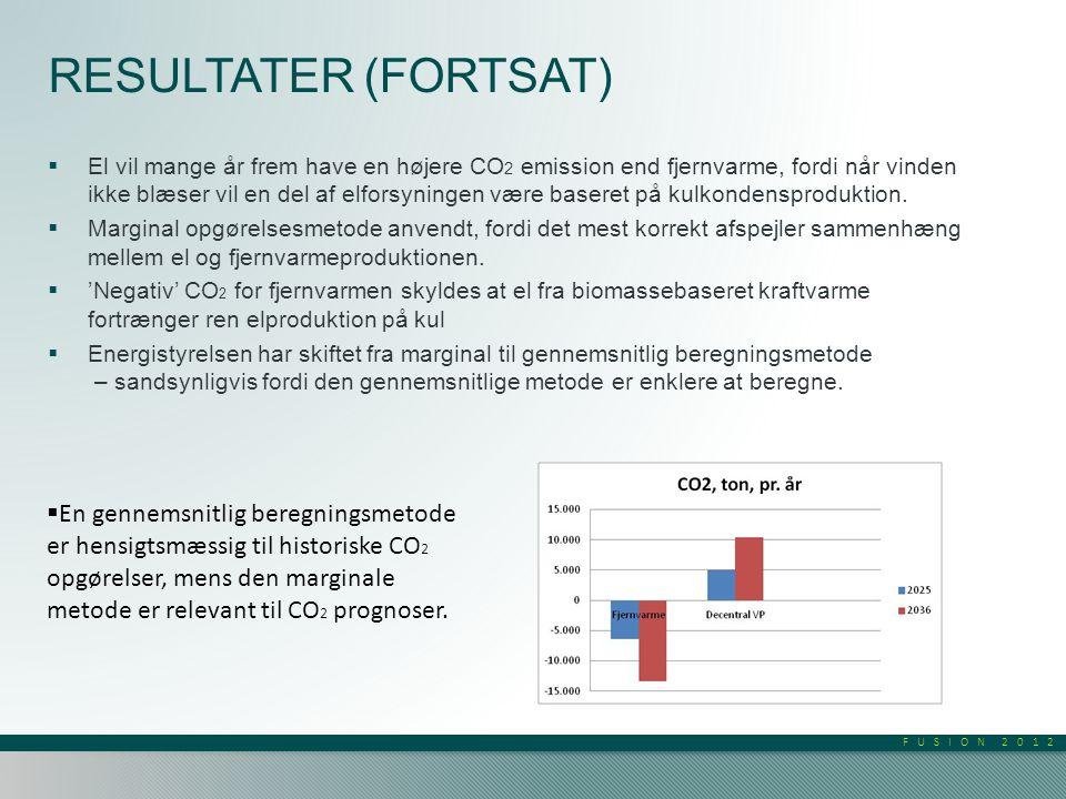 FUSION 2012 RESULTATER (FORTSAT)  El vil mange år frem have en højere CO 2 emission end fjernvarme, fordi når vinden ikke blæser vil en del af elforsyningen være baseret på kulkondensproduktion.