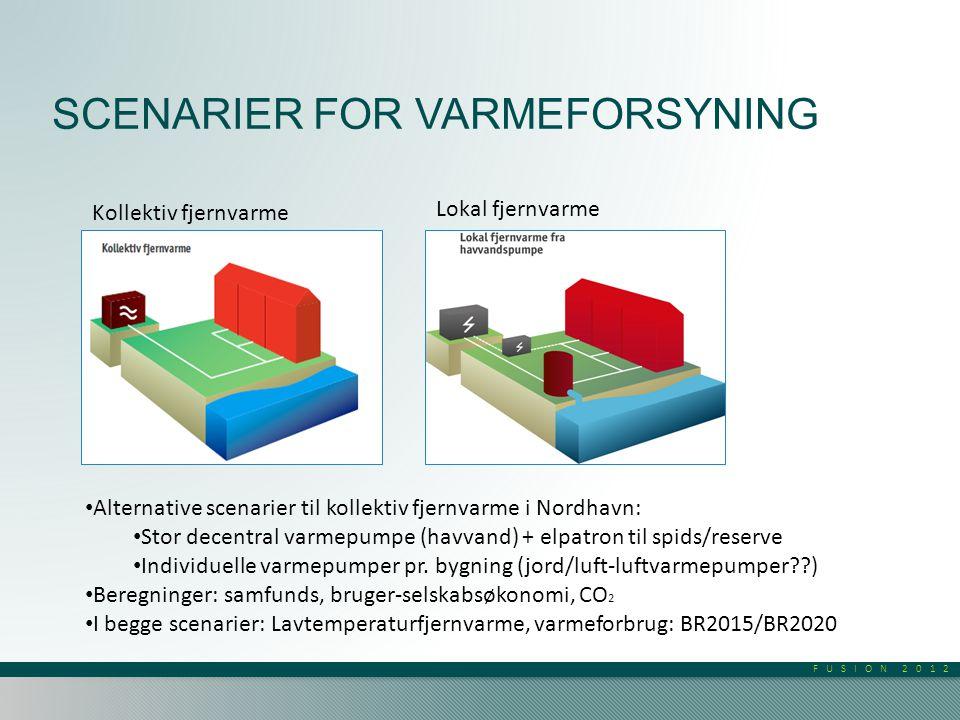 FUSION 2012 SCENARIER FOR VARMEFORSYNING • Alternative scenarier til kollektiv fjernvarme i Nordhavn: • Stor decentral varmepumpe (havvand) + elpatron til spids/reserve • Individuelle varmepumper pr.