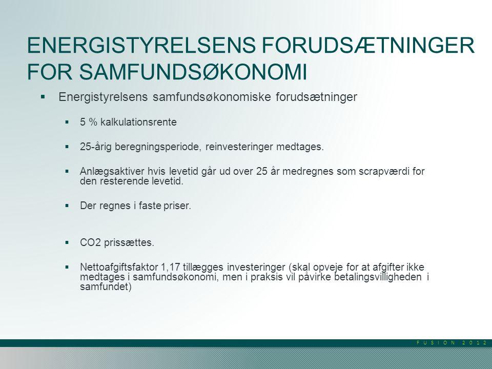 FUSION 2012 ENERGISTYRELSENS FORUDSÆTNINGER FOR SAMFUNDSØKONOMI  Energistyrelsens samfundsøkonomiske forudsætninger  5 % kalkulationsrente  25-årig beregningsperiode, reinvesteringer medtages.