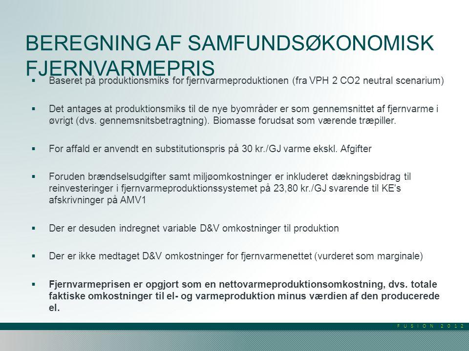 FUSION 2012 BEREGNING AF SAMFUNDSØKONOMISK FJERNVARMEPRIS  Baseret på produktionsmiks for fjernvarmeproduktionen (fra VPH 2 CO2 neutral scenarium)  Det antages at produktionsmiks til de nye byområder er som gennemsnittet af fjernvarme i øvrigt (dvs.