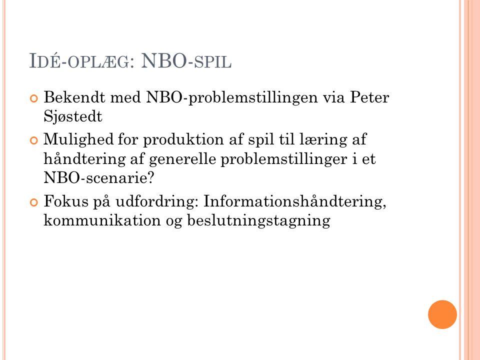 I DÉ - OPLÆG : NBO- SPIL Bekendt med NBO-problemstillingen via Peter Sjøstedt Mulighed for produktion af spil til læring af håndtering af generelle problemstillinger i et NBO-scenarie.
