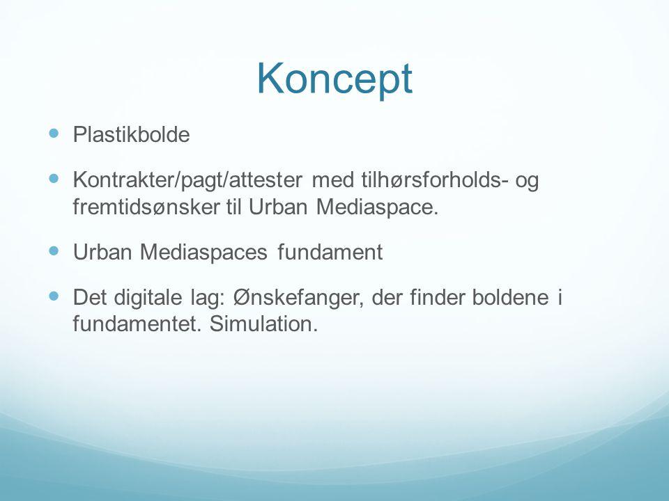 Koncept  Plastikbolde  Kontrakter/pagt/attester med tilhørsforholds- og fremtidsønsker til Urban Mediaspace.