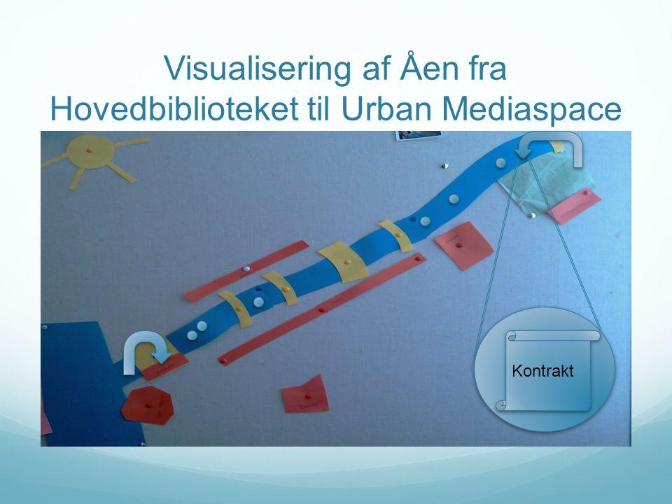 Visualisering af Åen fra Hovedbiblioteket til Urban Mediaspace Kontrakt