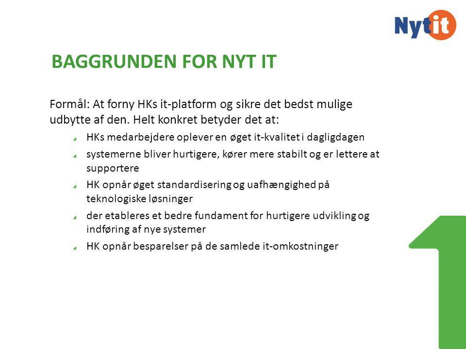 BAGGRUNDEN FOR NYT IT Formål: At forny HKs it-platform og sikre det bedst mulige udbytte af den.