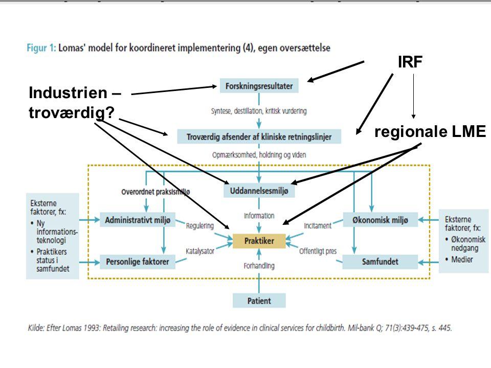 Industrien – troværdig IRF regionale LME