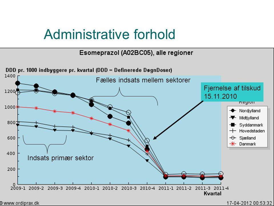 Administrative forhold Fjernelse af tilskud 15.11.2010 Fælles indsats mellem sektorer Indsats primær sektor