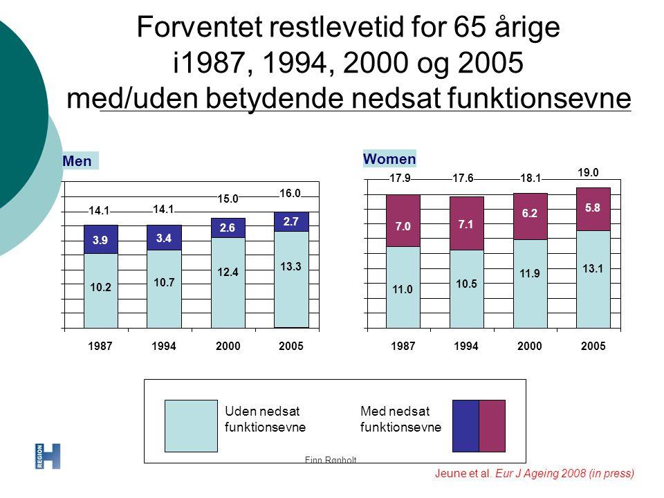 Finn Rønholt 7 1987 11.0 7.0 1994 10.5 7.1 2000 11.9 6.2 2005 13.1 5.8 1987 10.2 3.9 1994 10.7 3.4 2000 12.4 2.6 2005 13.3 2.7 Uden nedsat funktionsevne Med nedsat funktionsevne Men Women 14.1 15.0 16.0 17.917.618.1 19.0 Jeune et al.