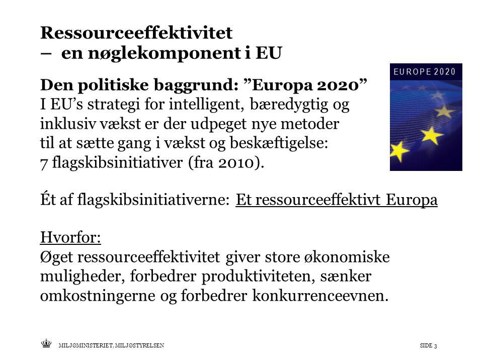 Tekst starter uden punktopstilling For at få punktopstilling på teksten (flere niveauer findes), brug >Forøg listeniveau- knappen i Topmenuen For at få venstrestillet tekst uden punktopstilling, brug >Formindsk listeniveau- knappen i Topmenuen MILJØMINISTERIET, MILJØSTYRELSENSIDE 3 Ressourceeffektivitet – en nøglekomponent i EU Den politiske baggrund: Europa 2020 I EU's strategi for intelligent, bæredygtig og inklusiv vækst er der udpeget nye metoder til at sætte gang i vækst og beskæftigelse: 7 flagskibsinitiativer (fra 2010).