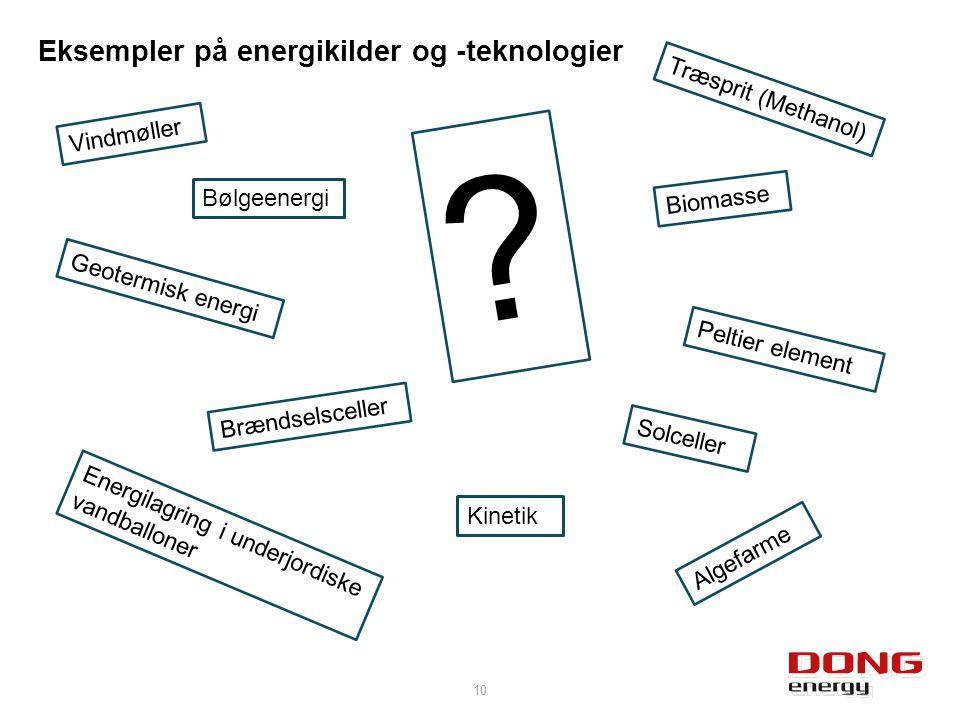 Eksempler på energikilder og -teknologier 10 Vindmøller Bølgeenergi Geotermisk energi Biomasse Træsprit (Methanol) Brændselsceller Solceller Kinetik Peltier element Algefarme Energilagring i underjordiske vandballoner