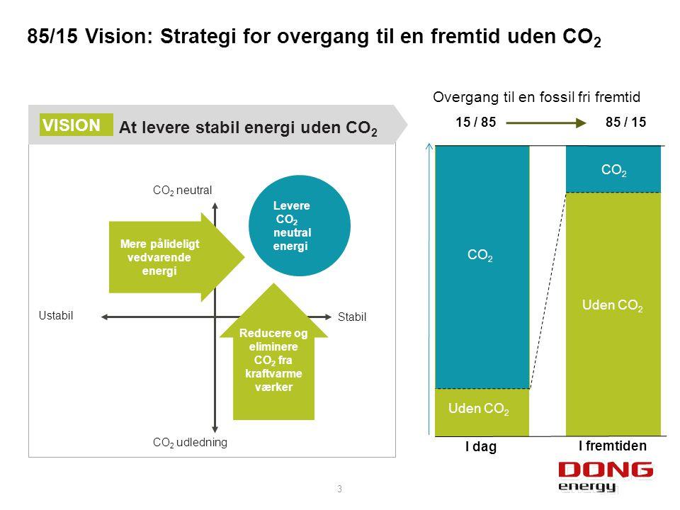 85/15 Vision: Strategi for overgang til en fremtid uden CO 2 I dag I fremtiden CO 2 Uden CO 2 CO 2 15 / 8585 / 15 Overgang til en fossil fri fremtid At levere stabil energi uden CO 2 VISION CO 2 neutral CO 2 udledning Ustabil Stabil Reducere og eliminere CO 2 fra kraftvarme værker Levere CO 2 neutral energi Mere pålideligt vedvarende energi 3