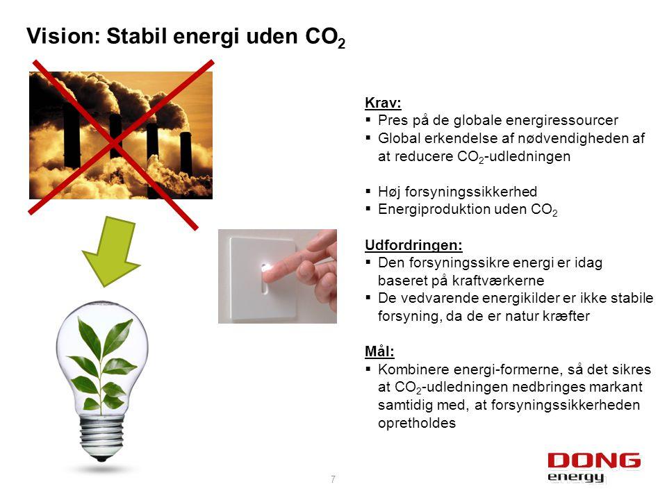 Vision: Stabil energi uden CO 2 Krav:  Pres på de globale energiressourcer  Global erkendelse af nødvendigheden af at reducere CO 2 -udledningen  Høj forsyningssikkerhed  Energiproduktion uden CO 2 Udfordringen:  Den forsyningssikre energi er idag baseret på kraftværkerne  De vedvarende energikilder er ikke stabile forsyning, da de er natur kræfter Mål:  Kombinere energi-formerne, så det sikres at CO 2 -udledningen nedbringes markant samtidig med, at forsyningssikkerheden opretholdes 7