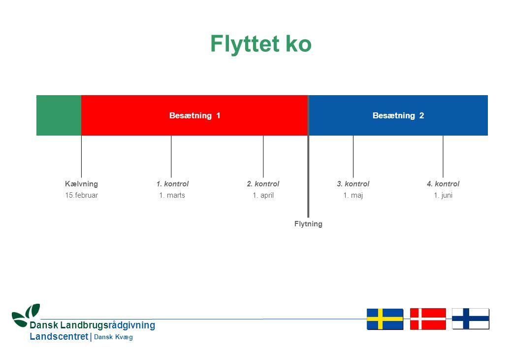 11 Dansk Landbrugsrådgivning Landscentret | Dansk Kvæg Flyttet ko Besætning 1Besætning 2 Kælvning 15.februar 1.