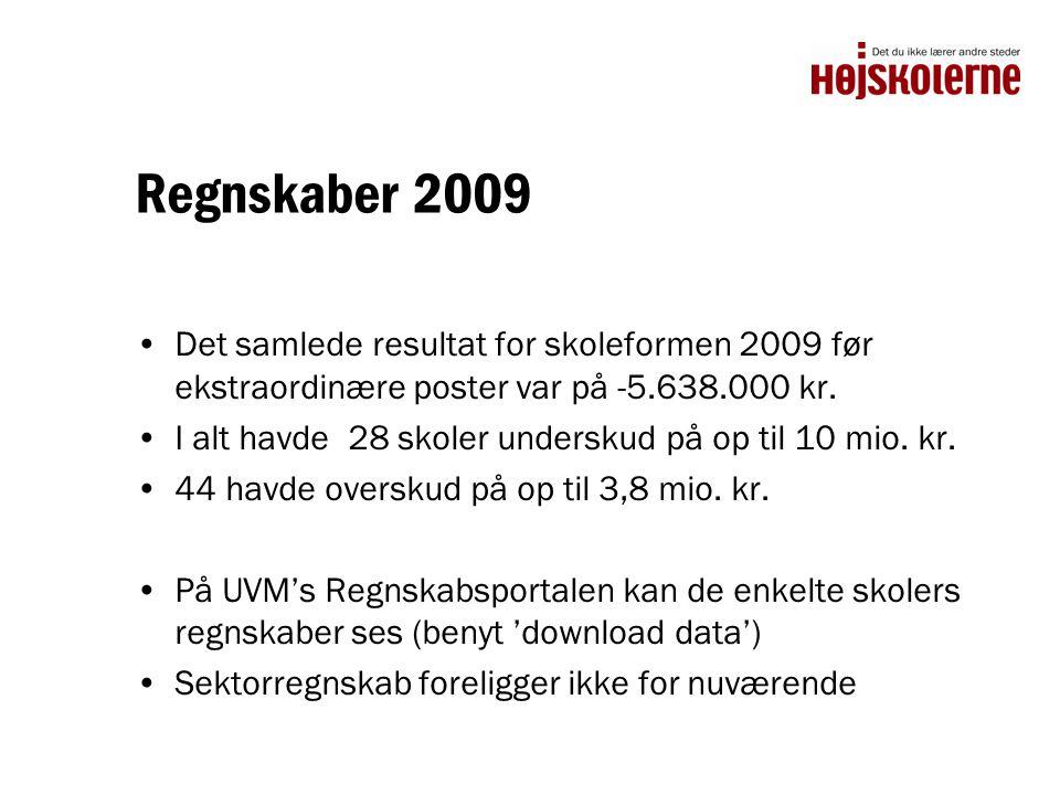 Regnskaber 2009 •Det samlede resultat for skoleformen 2009 før ekstraordinære poster var på -5.638.000 kr.