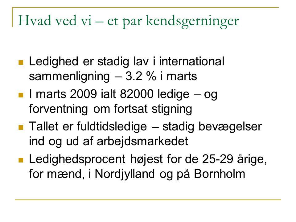 Hvad ved vi – et par kendsgerninger  Ledighed er stadig lav i international sammenligning – 3.2 % i marts  I marts 2009 ialt 82000 ledige – og forventning om fortsat stigning  Tallet er fuldtidsledige – stadig bevægelser ind og ud af arbejdsmarkedet  Ledighedsprocent højest for de 25-29 årige, for mænd, i Nordjylland og på Bornholm