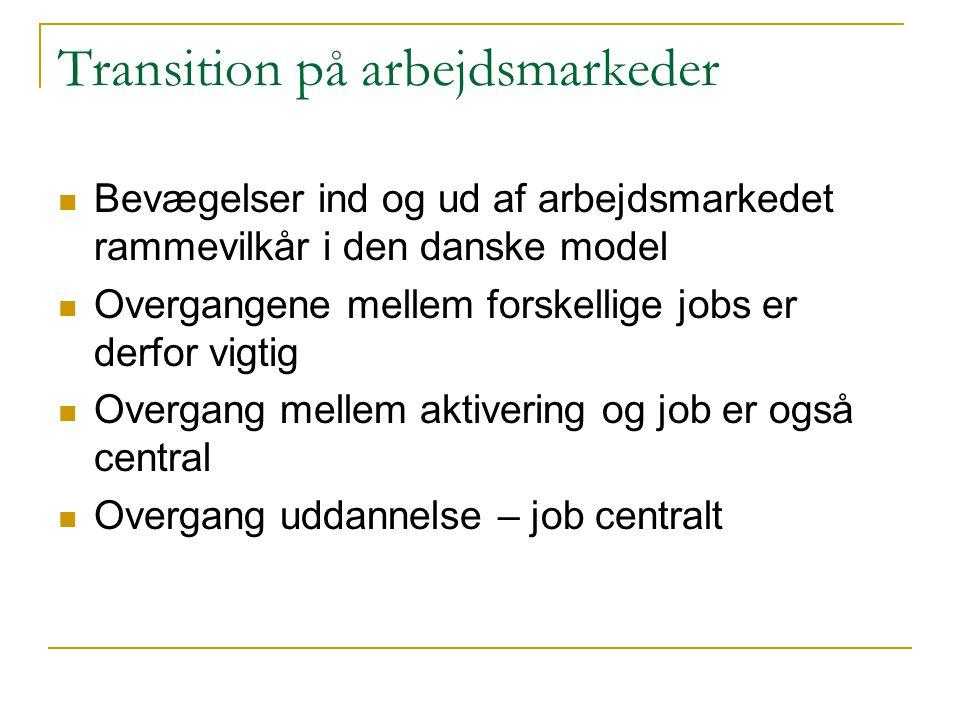 Transition på arbejdsmarkeder  Bevægelser ind og ud af arbejdsmarkedet rammevilkår i den danske model  Overgangene mellem forskellige jobs er derfor vigtig  Overgang mellem aktivering og job er også central  Overgang uddannelse – job centralt